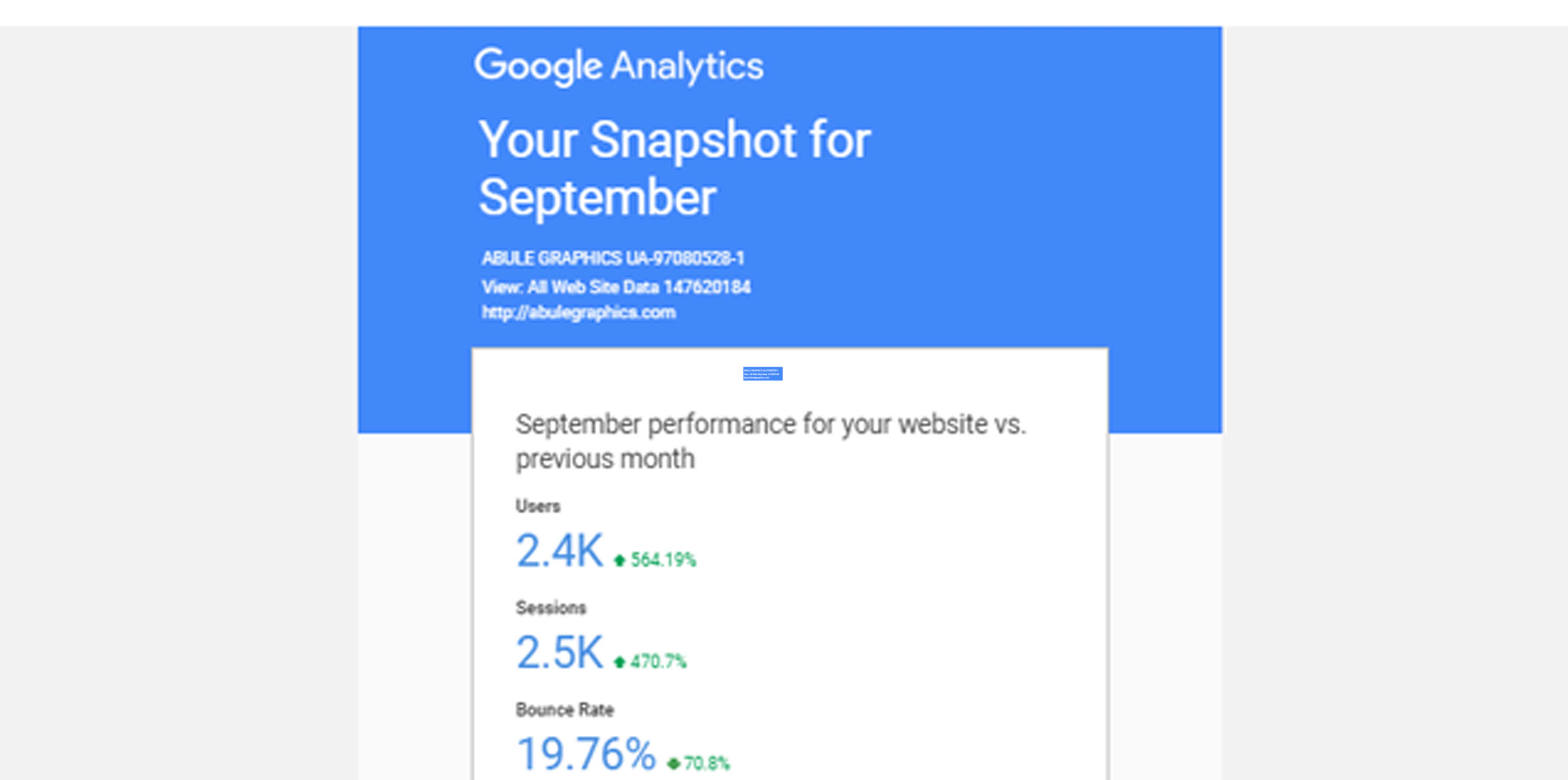 abule-graphics-google-analytics-september-traffic